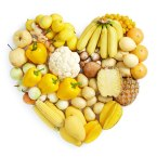 yellow foods via beach body dot com